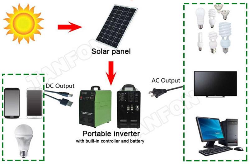 portable solar inverter generator