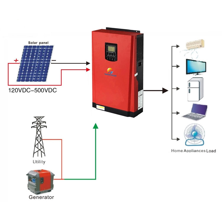 Single phase 2KW off grid solar inverter without battery