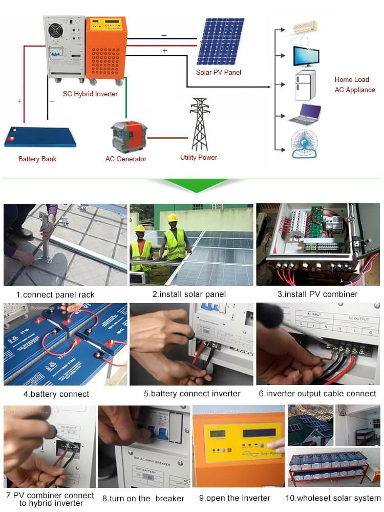 inverter manufacturers