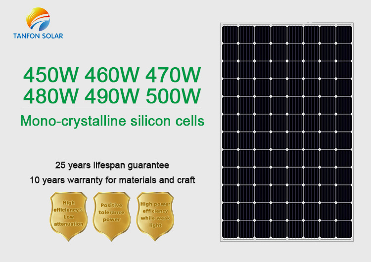 What is Solar Photovoltaic Panel 19%-22% efficiency ?