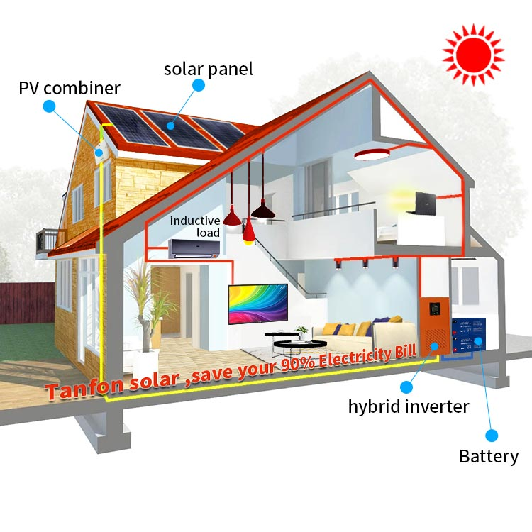 5000 Watts 5kva off grid solar power system kit price in Philippines
