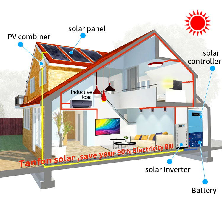 15KWOff Grid Solar Power SystemKit