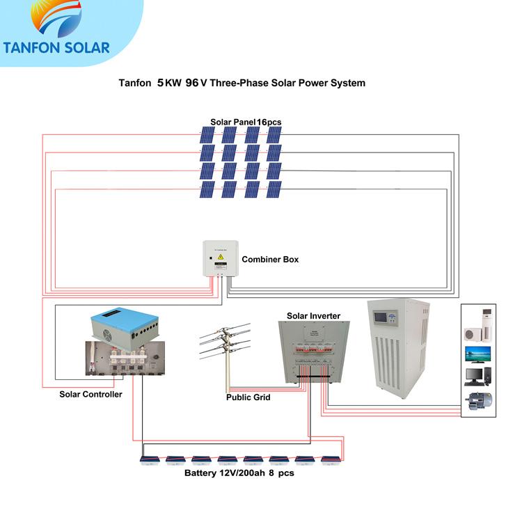 5000w solar power